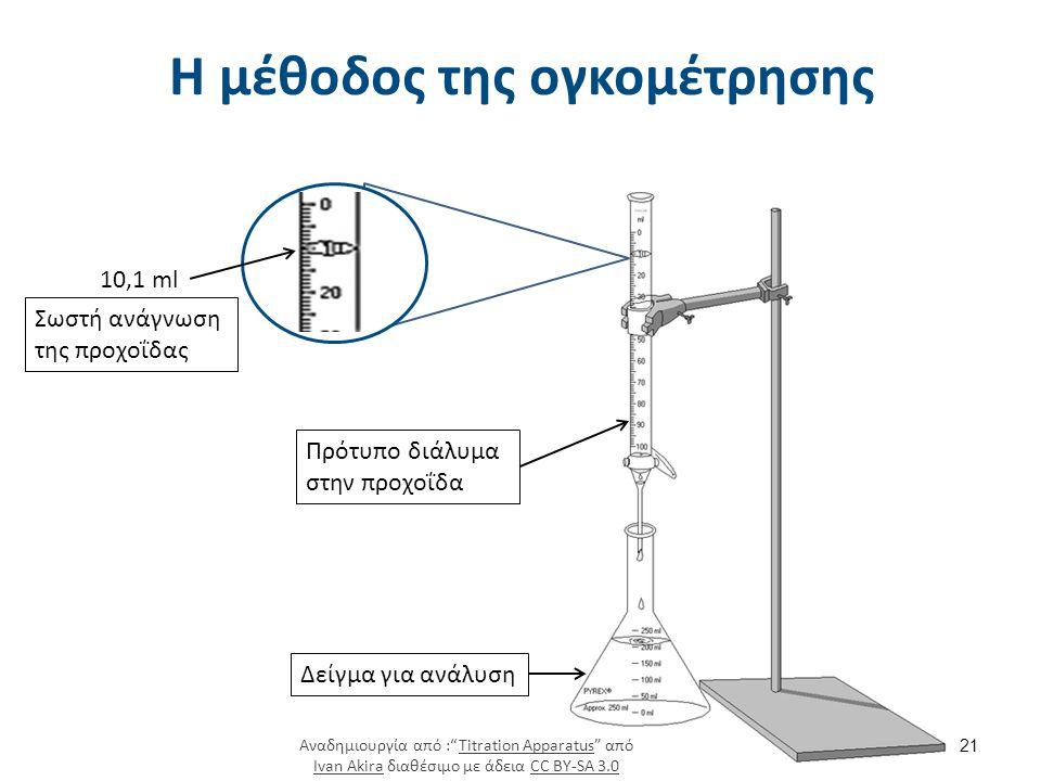 """Η μέθοδος της ογκομέτρησης Δείγμα για ανάλυση Πρότυπο διάλυμα στην προχοΐδα Σωστή ανάγνωση της προχοΐδας 10,1 ml Αναδημιουργία από :""""Titration Apparat"""