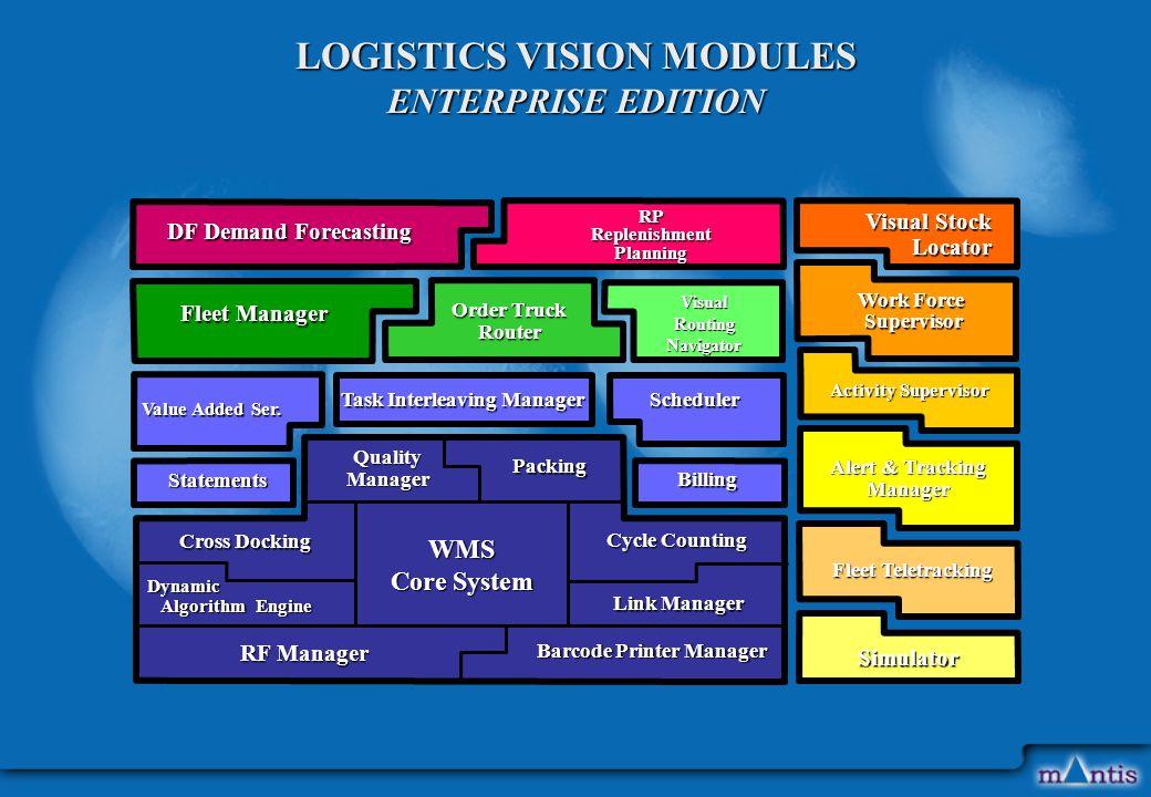 RF Manager Activity Supervisor Alert & Tracking Manager RPReplenishmentPlanning Visual Stock Locator Fleet Teletracking Task Interleaving Manager DF D