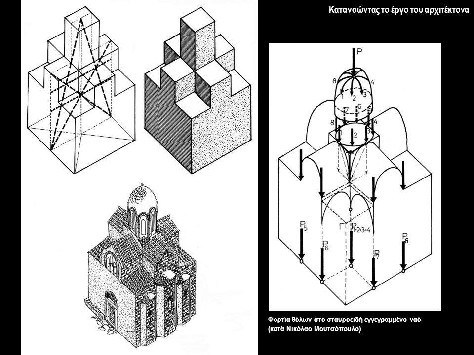 Κατανοώντας το έργο του αρχιτέκτονα Φορτία θόλων στο σταυροειδή εγγεγραμμένο ναό (κατά Νικόλαο Μουτσόπουλο)