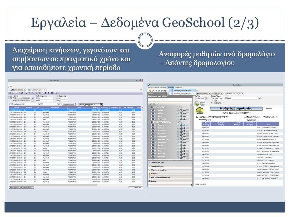 Διαχείριση κινήσεων, γεγονότων και συμβάντων σε πραγματικό χρόνο και για οποιαδήποτε χρονική περίοδο Αναφορές μαθητών ανά δρομολόγιο – Απόντες δρομολογίου Εργαλεία – Δεδομένα GeoSchool (2/3)
