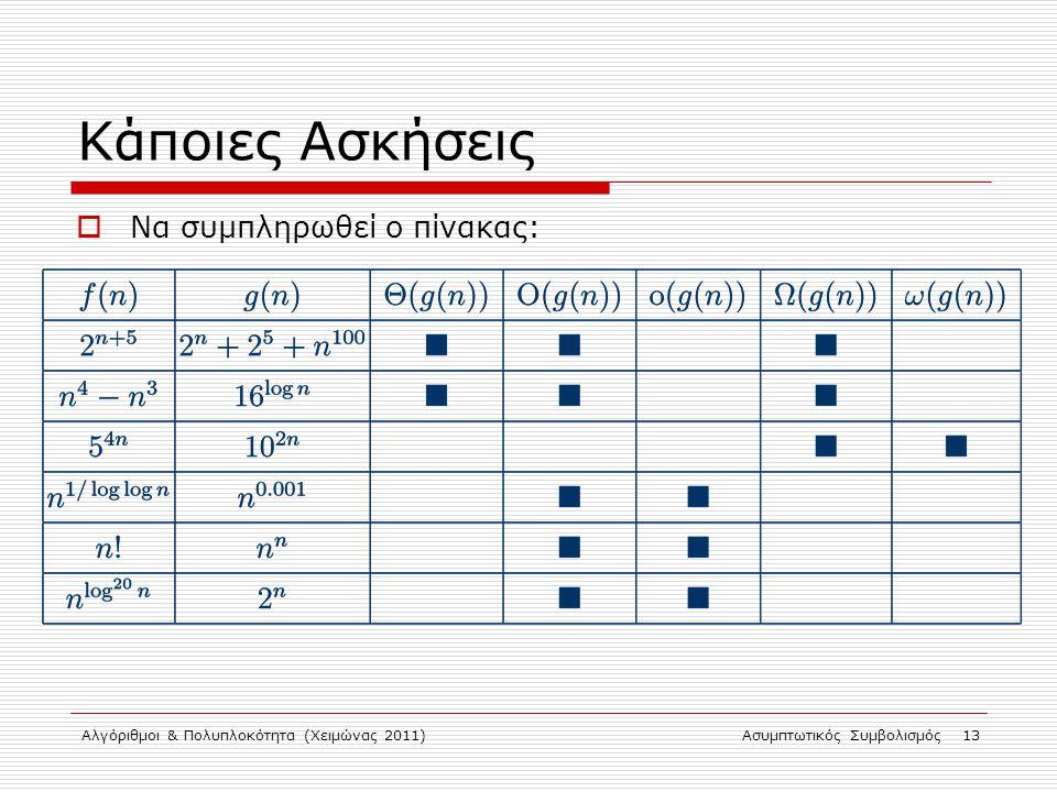 Αλγόριθμοι & Πολυπλοκότητα (Χειμώνας 2011)Ασυμπτωτικός Συμβολισμός 13 Κάποιες Ασκήσεις  Να συμπληρωθεί ο πίνακας: