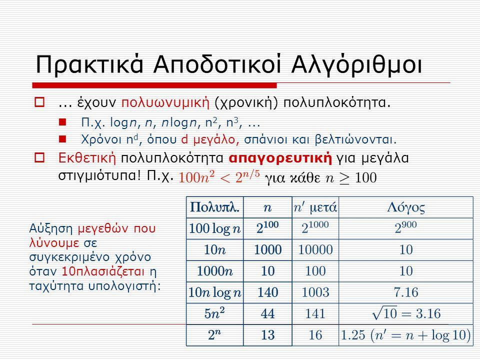 Πρακτικά Αποδοτικοί Αλγόριθμοι ... έχουν πολυωνυμική (χρονική) πολυπλοκότητα. Π.χ. log n, n, n log n, n 2, n 3,... Χρόνοι n d, όπου d μεγάλο, σπάνιοι