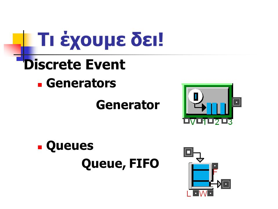 Τι έχουμε δει! Discrete Event Generators Generator Queues Queue, FIFO