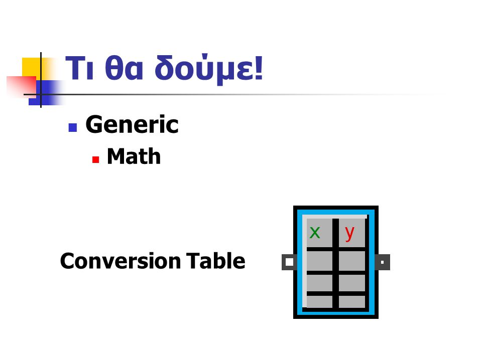 Τι θα δούμε! Generic Math Conversion Table