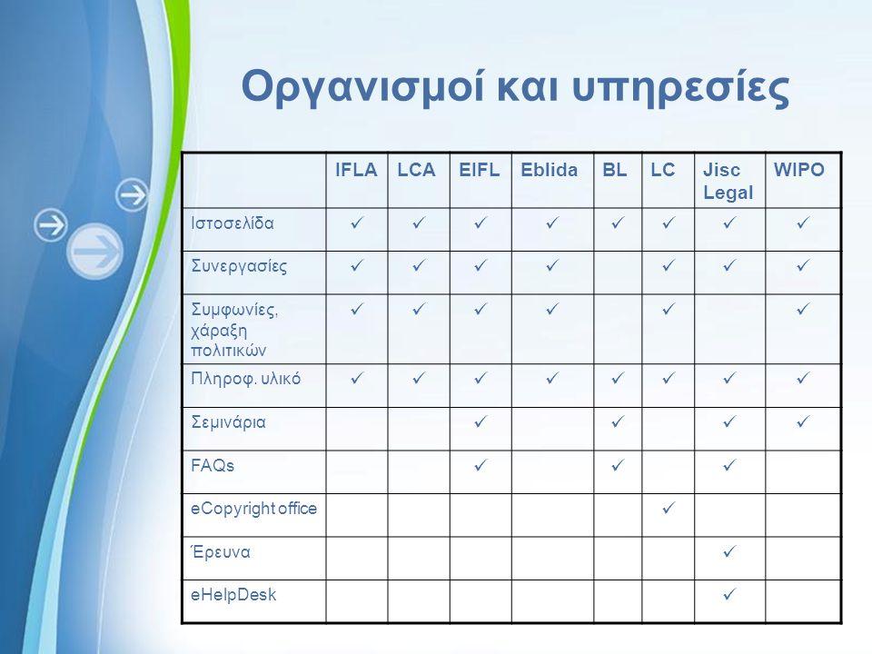 Powerpoint Templates Οργανισμοί και υπηρεσίες IFLALCAEIFLEblidaBLLCJisc Legal WIPO Ιστοσελίδα Συνεργασίες Συμφωνίες, χάραξη πολιτικών Πληροφ.