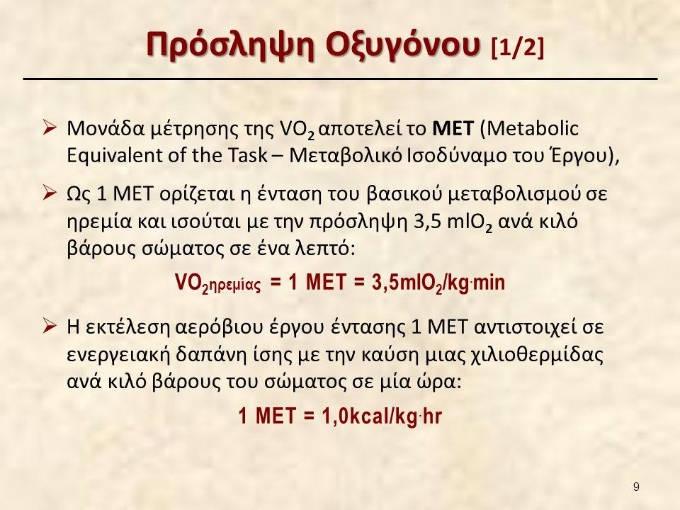 Πρόσληψη Οξυγόνου Πρόσληψη Οξυγόνου [1/2]  Μονάδα μέτρησης της VO 2 αποτελεί το ΜΕΤ (Metabolic Equivalent of the Task – Μεταβολικό Ισοδύναμο του Έργου),  Ως 1 ΜΕΤ ορίζεται η ένταση του βασικού μεταβολισμού σε ηρεμία και ισούται με την πρόσληψη 3,5 mlO 2 ανά κιλό βάρους σώματος σε ένα λεπτό: VO 2 ηρεμίας = 1 ΜΕΤ = 3,5mlO 2 /kg.