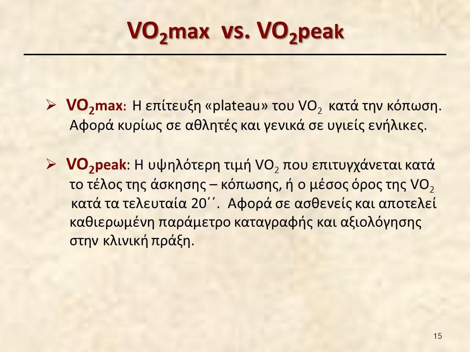 VO 2 max vs. VO 2 pea k  VO 2 max : Η επίτευξη «plateau» του VO 2 κατά την κόπωση.