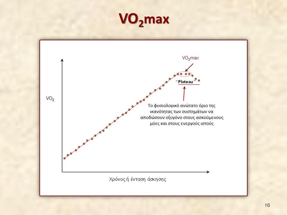 VO 2 max 16