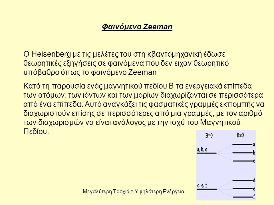 Φαινόμενο Zeeman O Ηeisenberg με τις μελέτες του στη κβαντομηχανική έδωσε θεωρητικές εξηγήσεις σε φαινόμενα που δεν ειχαν θεωρητικό υπόβαθρο όπως το φαινόμενο Zeeman Κατά τη παρουσία ενός μαγνητικού πεδίου B τα ενεργειακά επίπεδα των ατόμων, των ιόντων και των μορίων διαχωρίζονται σε περισσότερα από ένα επίπεδα.