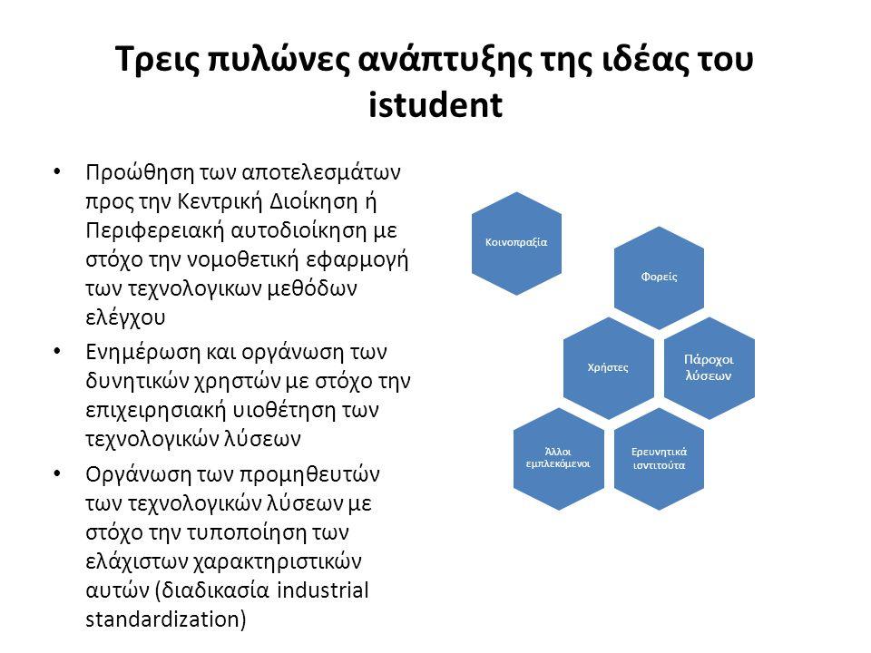 Τρεις πυλώνες ανάπτυξης της ιδέας του istudent Προώθηση των αποτελεσμάτων προς την Κεντρική Διοίκηση ή Περιφερειακή αυτοδιοίκηση με στόχο την νομοθετι