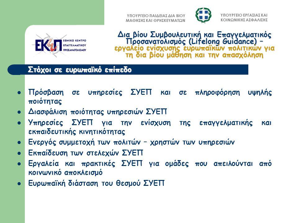 Δια βίου Συμβουλευτική και Επαγγελματικός Προσανατολισμός (Lifelong Guidance) – εργαλείο ενίσχυσης ευρωπαϊκών πολιτικών για τη δια βίου μάθηση και την απασχόληση Στόχοι σε ευρωπαϊκό επίπεδο Στόχοι σε ευρωπαϊκό επίπεδο Πρόσβαση σε υπηρεσίες ΣΥΕΠ και σε πληροφόρηση υψηλής ποιότητας Διασφάλιση ποιότητας υπηρεσιών ΣΥΕΠ Υπηρεσίες ΣΥΕΠ για την ενίσχυση της επαγγελματικής και εκπαιδευτικής κινητικότητας Ενεργός συμμετοχή των πολιτών – χρηστών των υπηρεσιών Εκπαίδευση των στελεχών ΣΥΕΠ Εργαλεία και πρακτικές ΣΥΕΠ για ομάδες που απειλούνται από κοινωνικό αποκλεισμό Ευρωπαϊκή διάσταση του θεσμού ΣΥΕΠ