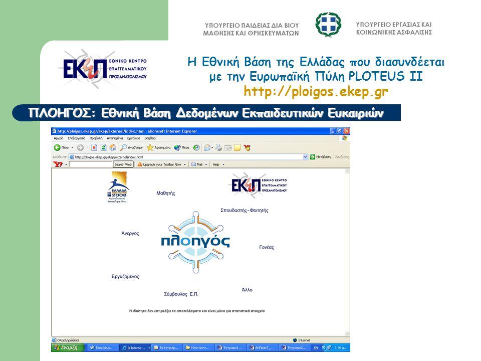 ΠΛΟΗΓΟΣ: Εθνική Βάση Δεδομένων Εκπαιδευτικών Ευκαιριών Η Εθνική Βάση της Ελλάδας που διασυνδέεται με την Ευρωπαϊκή Πύλη PLOTEUS II http://ploigos.ekep.gr