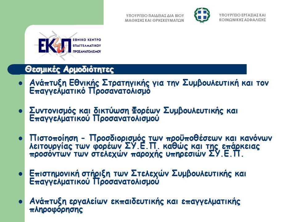Ανάπτυξη Εθνικής Στρατηγικής για την Συμβουλευτική και τον Επαγγελματικό Προσανατολισμό Ανάπτυξη Εθνικής Στρατηγικής για την Συμβουλευτική και τον Επαγγελματικό Προσανατολισμό Συντονισμός και δικτύωση Φορέων Συμβουλευτικής και Επαγγελματικού Προσανατολισμού Συντονισμός και δικτύωση Φορέων Συμβουλευτικής και Επαγγελματικού Προσανατολισμού Πιστοποίηση - Προσδιορισμός των προϋποθέσεων και κανόνων λειτουργίας των φορέων ΣΥ.Ε.Π.