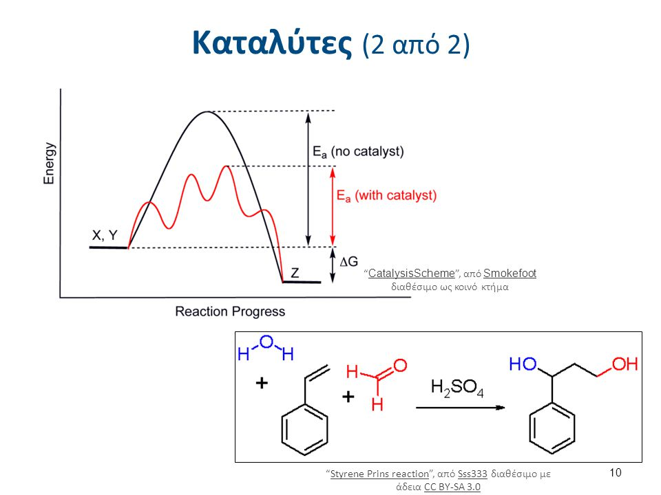 Καταλύτες (2 από 2) CatalysisScheme , από Smokefoot διαθέσιμο ως κοινό κτήμα CatalysisScheme Smokefoot Styrene Prins reaction , από Sss333 διαθέσιμο με άδεια CC BY-SA 3.0Styrene Prins reactionSss333CC BY-SA 3.0 10