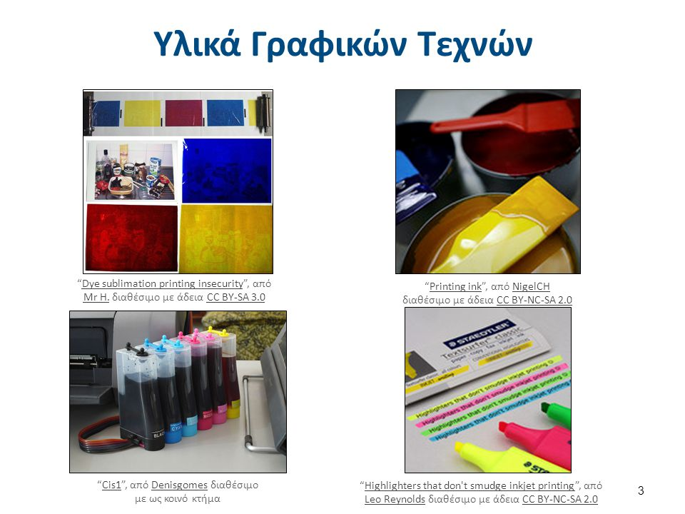 Υλικά Γραφικών Τεχνών Dye sublimation printing insecurity , από Mr H.