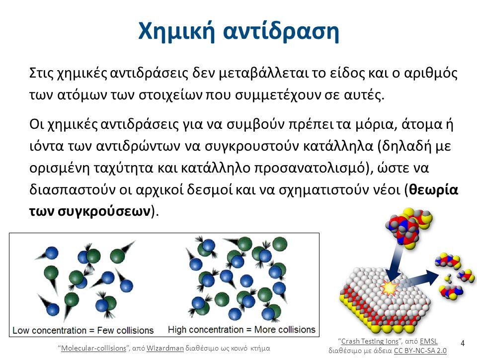 Χημική αντίδραση Στις χημικές αντιδράσεις δεν μεταβάλλεται το είδος και ο αριθμός των ατόμων των στοιχείων που συμμετέχουν σε αυτές.