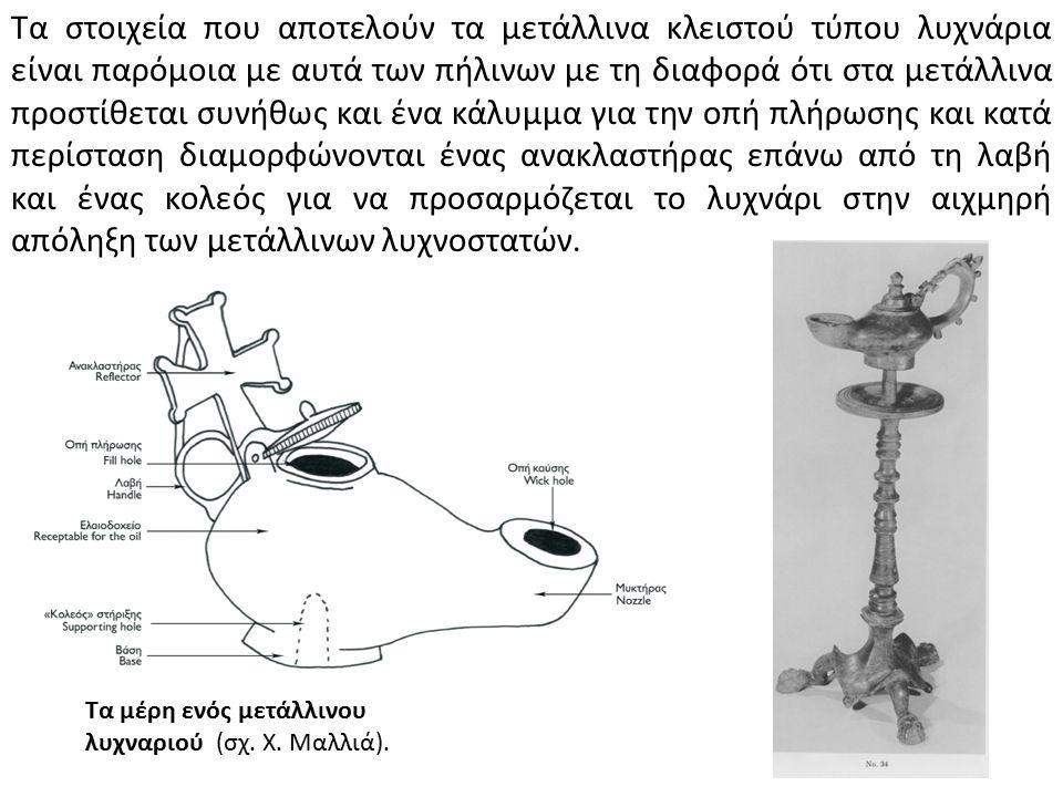 Τα μέρη ενός μετάλλινου λυχναριού (σχ. Χ. Μαλλιά). Τα στοιχεία που αποτελούν τα μετάλλινα κλειστού τύπου λυχνάρια είναι παρόμοια με αυτά των πήλινων μ