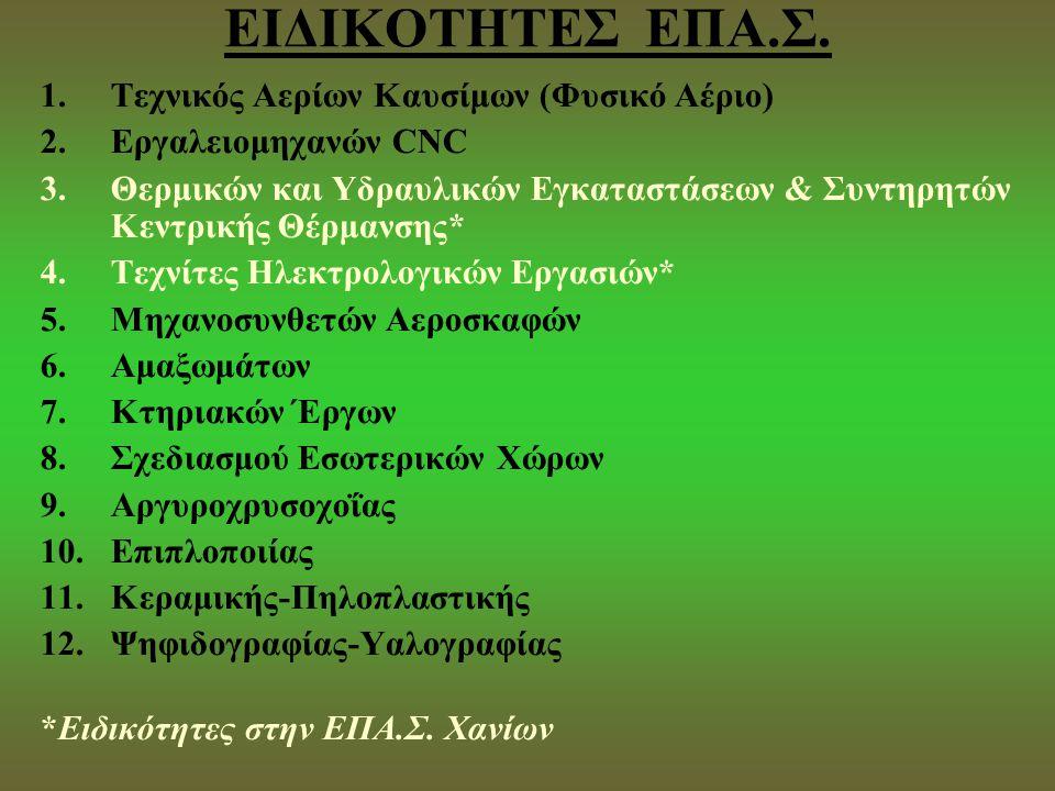 6 ΟΡΓΑΝΟΓΡΑΜΜΑ ΕΠΑΓΓΕΛΜΑΤΙΚΩΝ ΣΧΟΛΩΝ Β΄ ΤΑΞΗ (33 Ειδικότητες) Α΄ ΤΑΞΗ (33 Ειδικότητες)