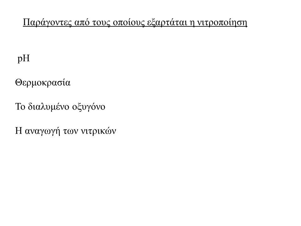 Παράγοντες από τους οποίους εξαρτάται η νιτροποίηση pH Θερμοκρασία Το διαλυμένο οξυγόνο Η αναγωγή των νιτρικών