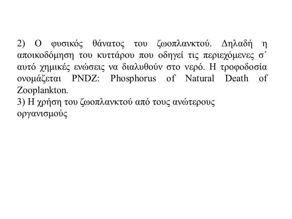 2) Ο φυσικός θάνατος του ζωοπλανκτού. Δηλαδή η αποικοδόμηση του κυττάρου που οδηγεί τις περιεχόμενες σ΄ αυτό χημικές ενώσεις να διαλυθούν στο νερό. Η