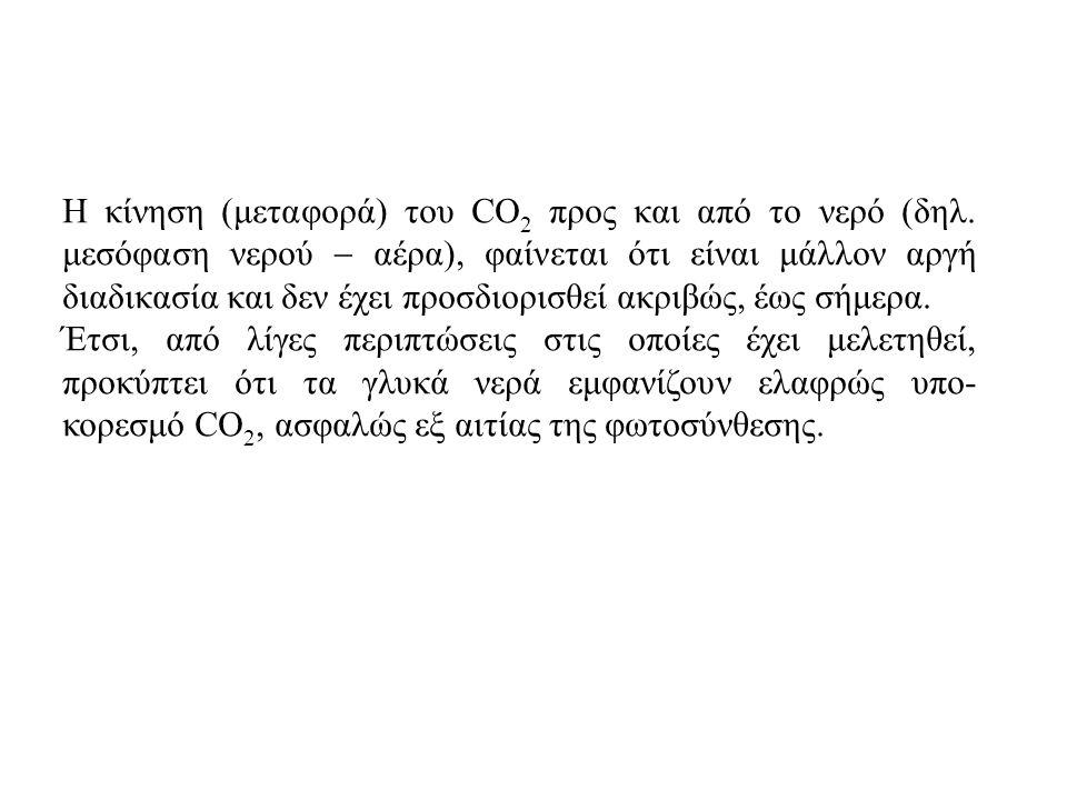 Η κίνηση (μεταφορά) του CO 2 προς και από το νερό (δηλ. μεσόφαση νερού  αέρα), φαίνεται ότι είναι μάλλον αργή διαδικασία και δεν έχει προσδιορισθεί α