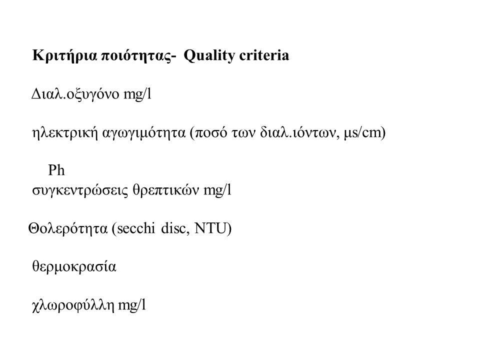 Kριτήρια ποιότητας- Quality criteria Διαλ.οξυγόνο mg/l ηλεκτρική αγωγιμότητα (ποσό των διαλ.ιόντων, μs/cm) Ph συγκεντρώσεις θρεπτικών mg/l Θολερότητα