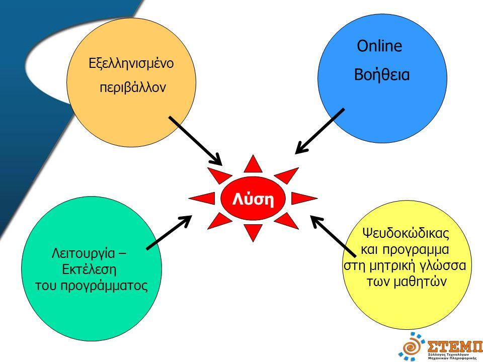 Λειτουργία – Εκτέλεση του προγράμματος Ψευδοκώδικας και προγραμμα στη μητρική γλώσσα των μαθητών Online Βοήθεια Εξελληνισμένο περιβάλλον Λύση