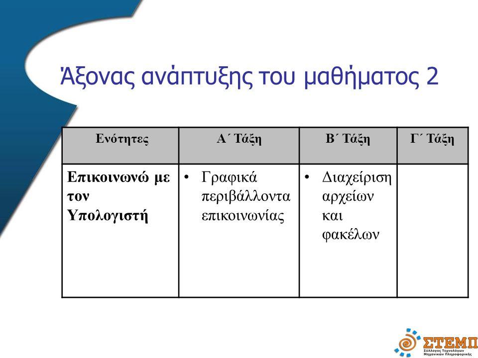 Άξονας ανάπτυξης του μαθήματος 2 ΕνότητεςΑ΄ ΤάξηΒ΄ ΤάξηΓ΄ Τάξη Επικοινωνώ με τον Υπολογιστή Γραφικά περιβάλλοντα επικοινωνίας Διαχείριση αρχείων και φ