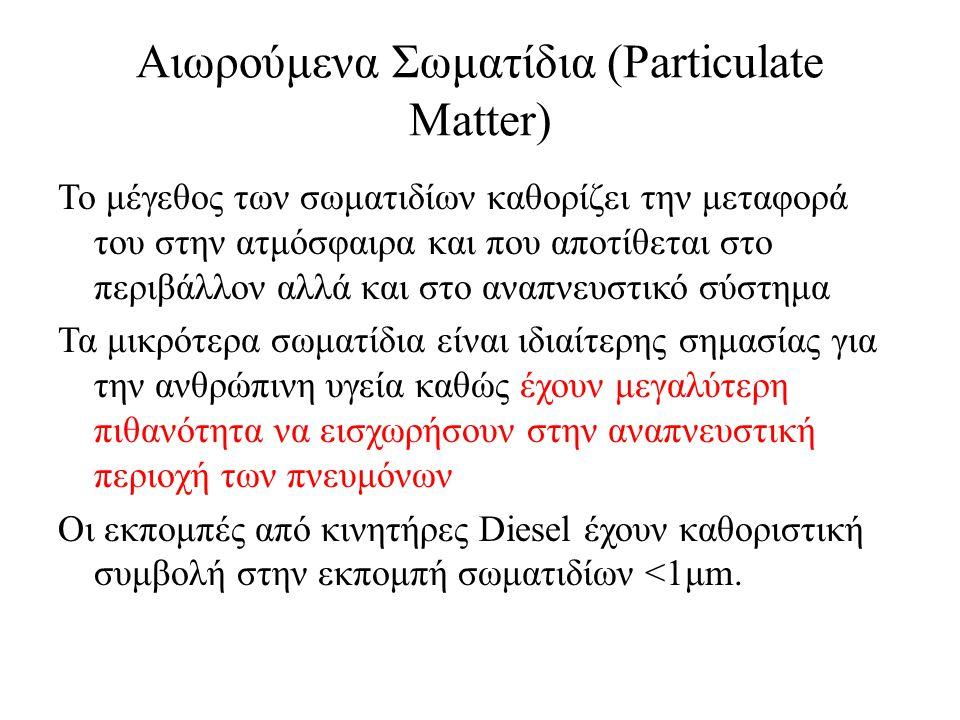 Αιωρούμενα Σωματίδια (Particulate Matter) Το μέγεθος των σωματιδίων καθορίζει την μεταφορά του στην ατμόσφαιρα και που αποτίθεται στο περιβάλλον αλλά