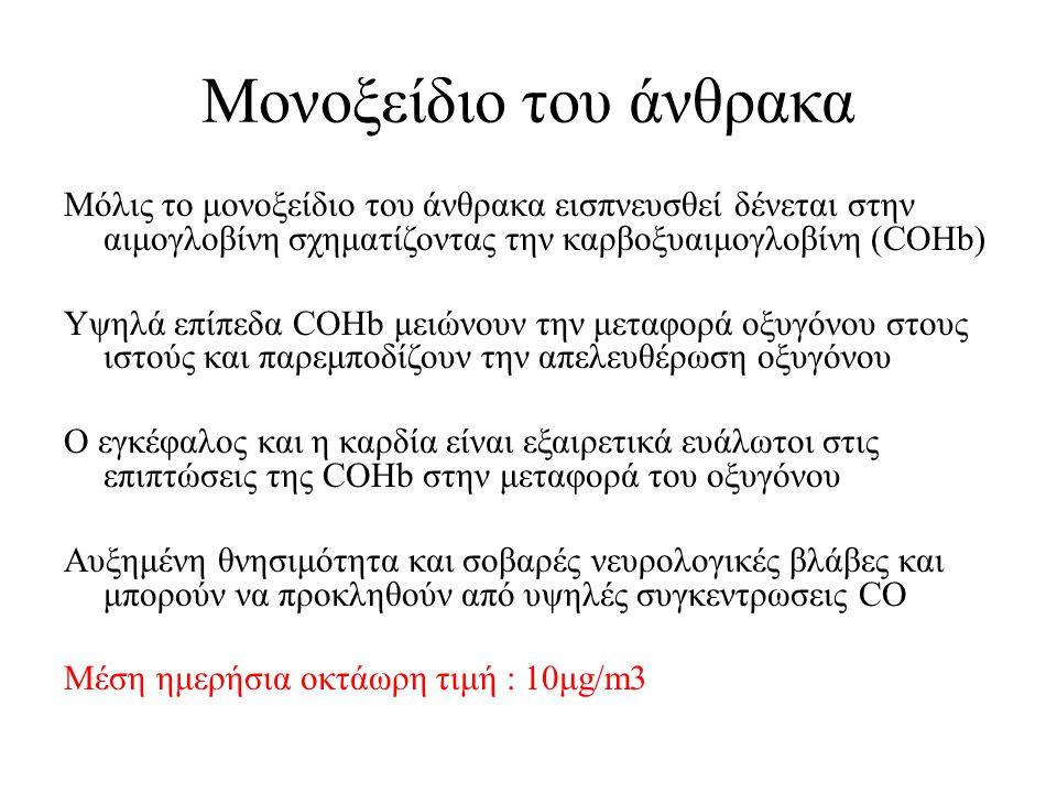 Μονοξείδιο του άνθρακα Μόλις το μονοξείδιο του άνθρακα εισπνευσθεί δένεται στην αιμογλοβίνη σχηματίζοντας την καρβοξυαιμογλοβίνη (COHb) Υψηλά επίπεδα