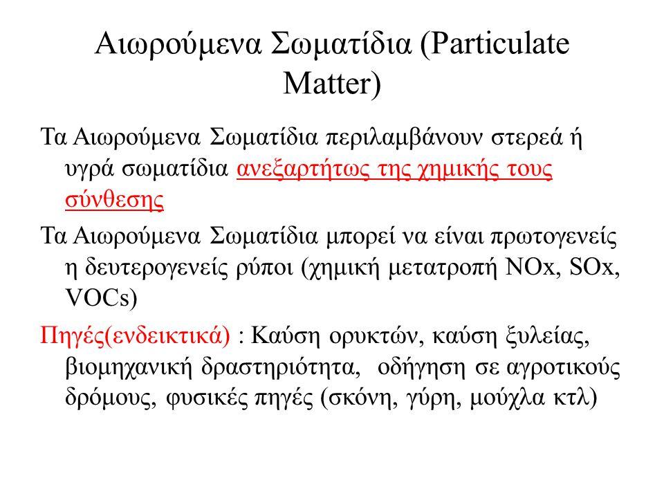 Αιωρούμενα Σωματίδια(Particulate Matter) Τα σωματίδια κατηγοριοποιούνται με βάση το μέγεθός τους με κριτήριο την αεροδυναμική διάμετρο Η αεροδυναμική διάμετρος ενός σωματιδίου είναι αυτή που αντιστοιχεί σε σφαιρικό σωματίδιο μοναδιαίας πυκνότητας του οποίου η τελική ταχύτητα κατακρήμνισης έχει την ίδια τιμή με αυτή της ταχύτητας του πραγματικού σωματιδίου