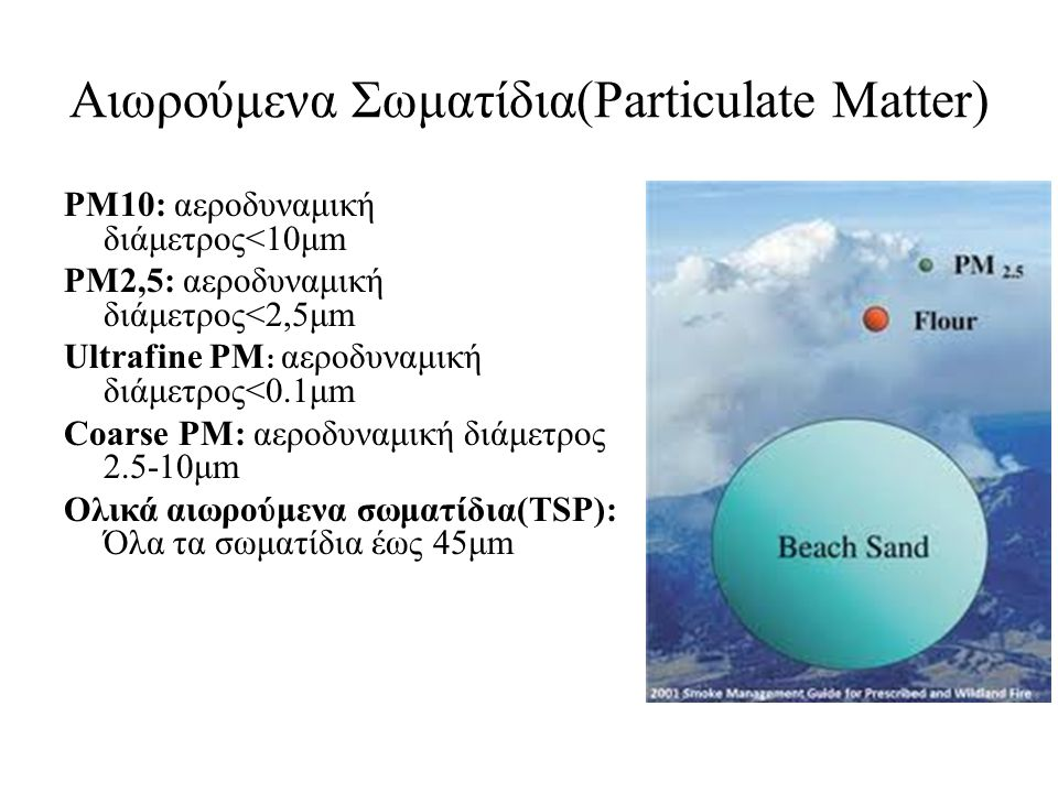 Αιωρούμενα Σωματίδια(Particulate Matter) PM10: αεροδυναμική διάμετρος<10μm PM2,5: αεροδυναμική διάμετρος<2,5μm Ultrafine PM : αεροδυναμική διάμετρος<0