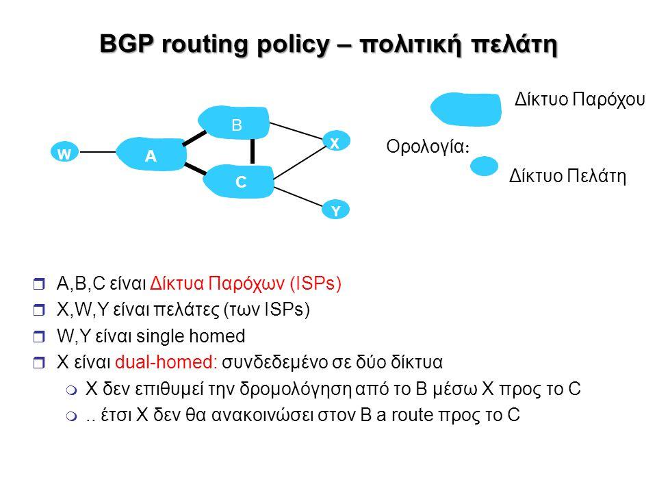 BGP routing policy – πολιτική πελάτη r A,B,C είναι Δίκτυα Παρόχων (ISPs) r X,W,Y είναι πελάτες (των ΙSPs) r W,Y είναι single homed r X είναι dual-homed: συνδεδεμένο σε δύο δίκτυα m X δεν επιθυμεί την δρομολόγηση από το Β μέσω X προς το C m..