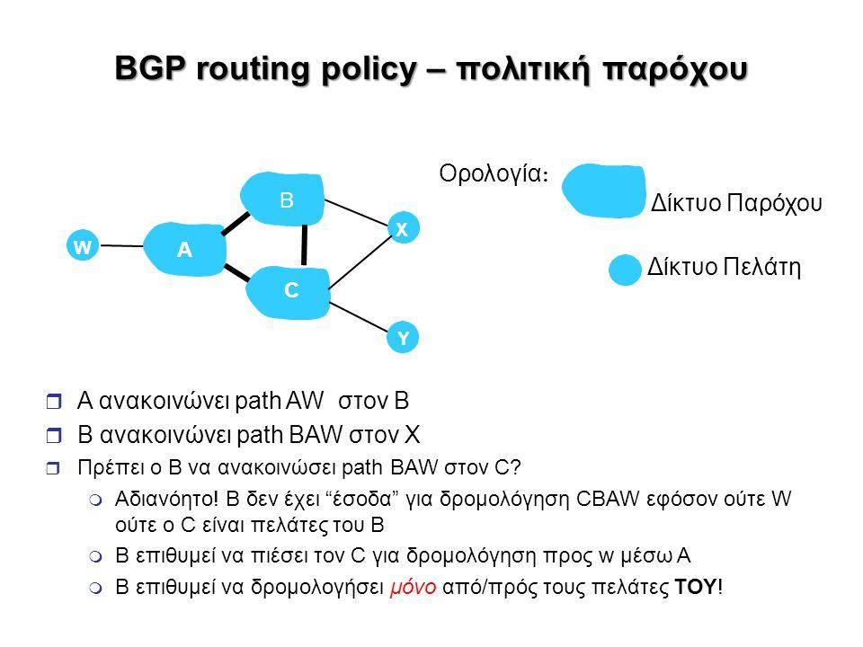 BGP routing policy – πολιτική παρόχου r A ανακοινώνει path AW στον B r B ανακοινώνει path BAW στον X r Πρέπει ο B να ανακοινώσει path BAW στον C.
