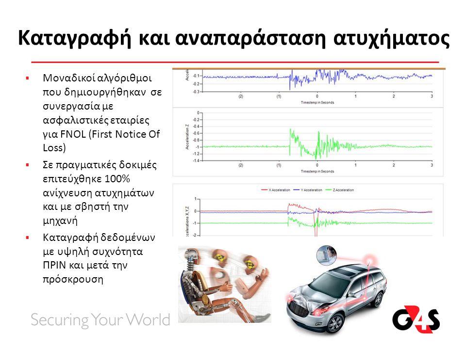 Καταγραφή και αναπαράσταση ατυχήματος  Μοναδικοί αλγόριθμοι που δημιουργήθηκαν σε συνεργασία με ασφαλιστικές εταιρίες για FNOL (First Notice Of Loss)