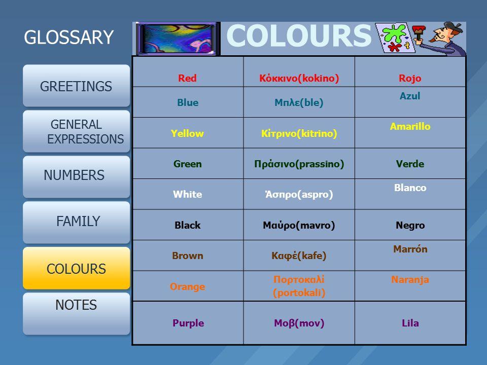 GLOSSARY GREETINGS GENERAL EXPRESSIONS NUMBERS FAMILY COLOURS NOTES COLOURS RedΚόκκινο(kokino)Rojo BlueΜπλε(ble) Azul YellowΚίτρινο(kitrino) Amarillo GreenΠράσινο(prassino)Verde WhiteΆσπρο(aspro) Blanco BlackΜαύρο(mavro)Negro BrownΚαφέ(kafe) Marrón Orange Πορτοκαλί (portokali) Naranja PurpleΜοβ(mov)Lila