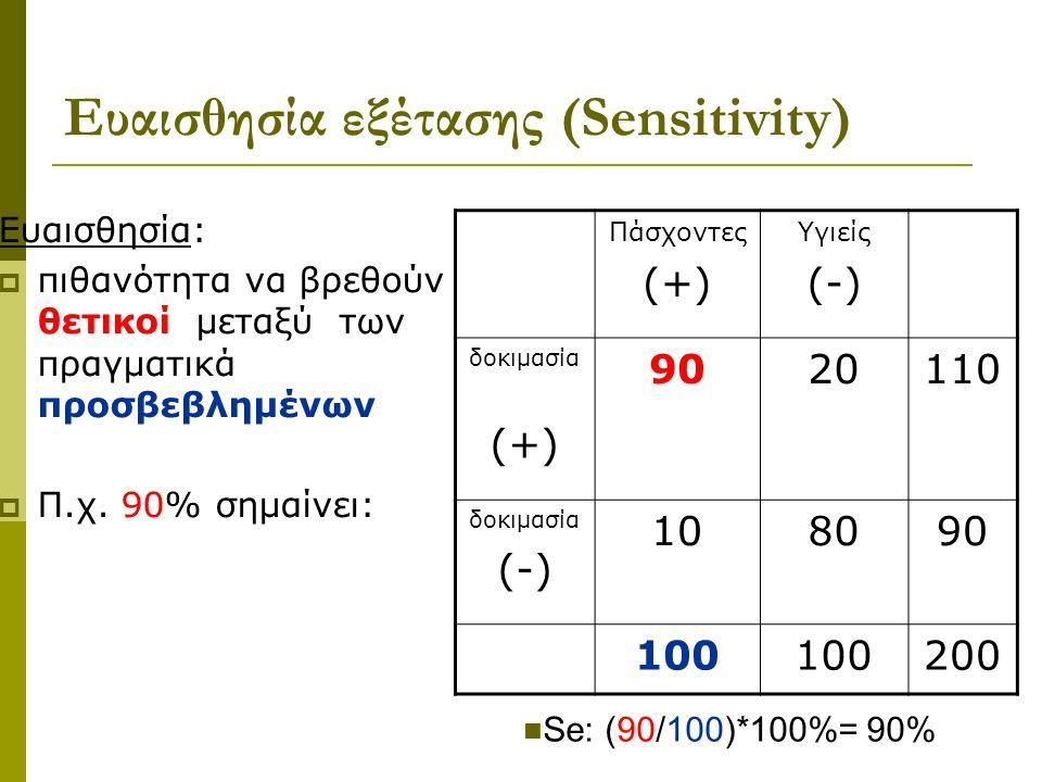 Ευαισθησία εξέτασης (Sensitivity) Ευαισθησία:  πιθανότητα να βρεθούν θετικοί μεταξύ των πραγματικά προσβεβλημένων  Π.χ. 90% σημαίνει: Πάσχοντες (+)