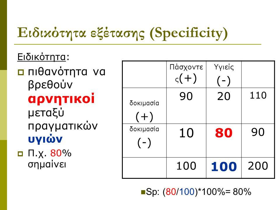 Ειδικότητα εξέτασης (Specificity) Ειδικότητα:  πιθανότητα να βρεθούν αρνητικοί μεταξύ πραγματικών υγιών  Π.χ. 80% σημαίνει Πάσχοντε ς (+) Υγιείς (-)