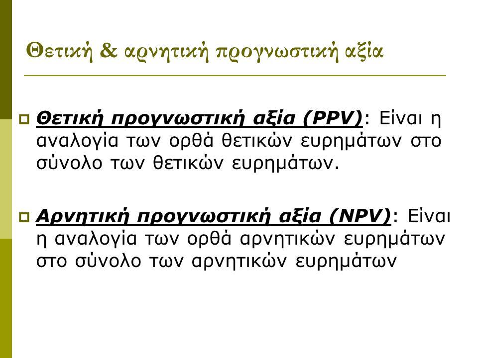 Θετική & αρνητική προγνωστική αξία  Θετική προγνωστική αξία (PPV): Είναι η αναλογία των ορθά θετικών ευρημάτων στο σύνολο των θετικών ευρημάτων.  Αρ