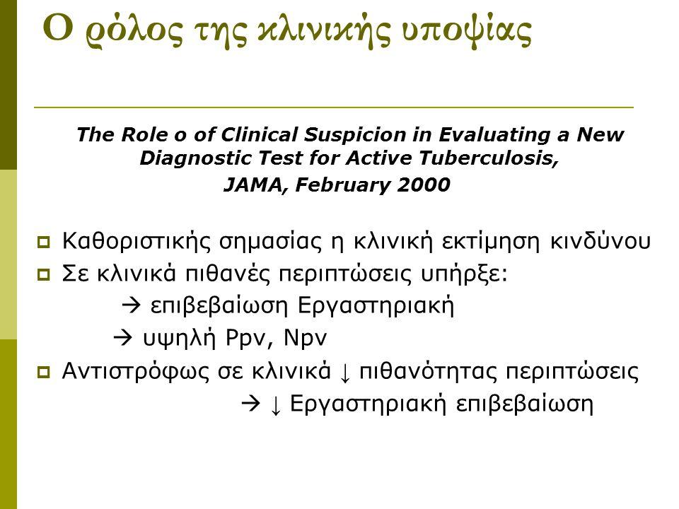 Ο ρόλος της κλινικής υποψίας The Role o of Clinical Suspicion in Evaluating a New Diagnostic Test for Active Tuberculosis, JAMA, February 2000  Καθορ
