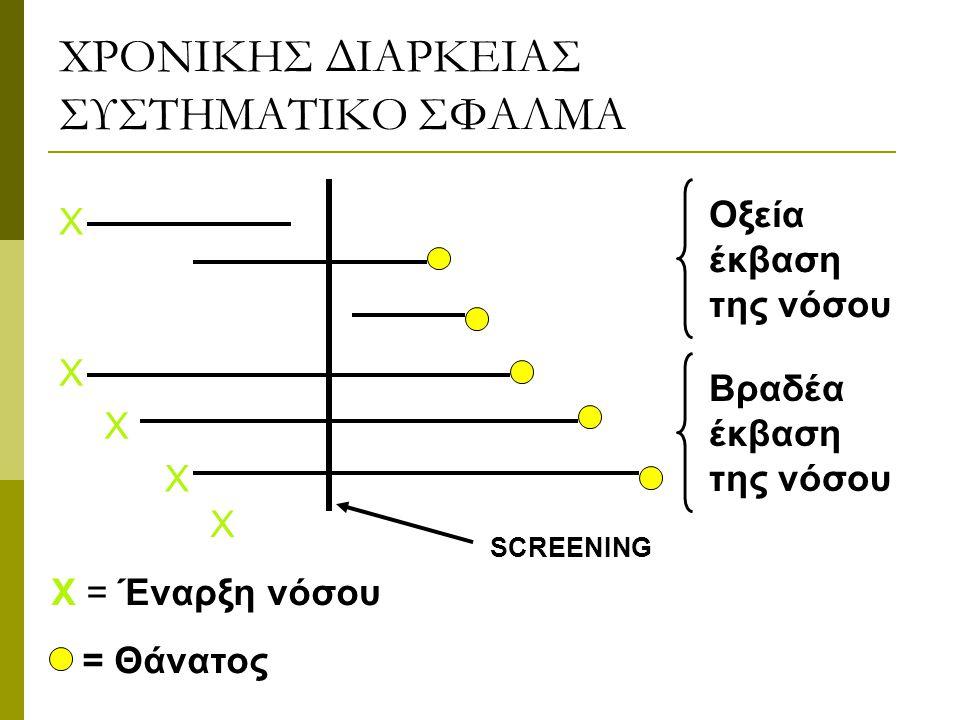 ΧΡΟΝΙΚΗΣ ΔΙΑΡΚΕΙΑΣ ΣΥΣΤΗΜΑΤΙΚΟ ΣΦΑΛΜΑ Χ = Έναρξη νόσου = Θάνατος X X X X X Οξεία έκβαση της νόσου Βραδέα έκβαση της νόσου SCREENING