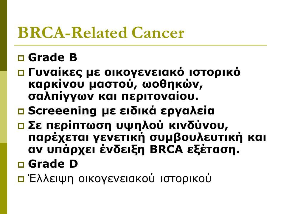 BRCA-Related Cancer  Grade B  Γυναίκες με οικογενειακό ιστορικό καρκίνου μαστού, ωοθηκών, σαλπίγγων και περιτοναίου.  Screeening με ειδικά εργαλεία