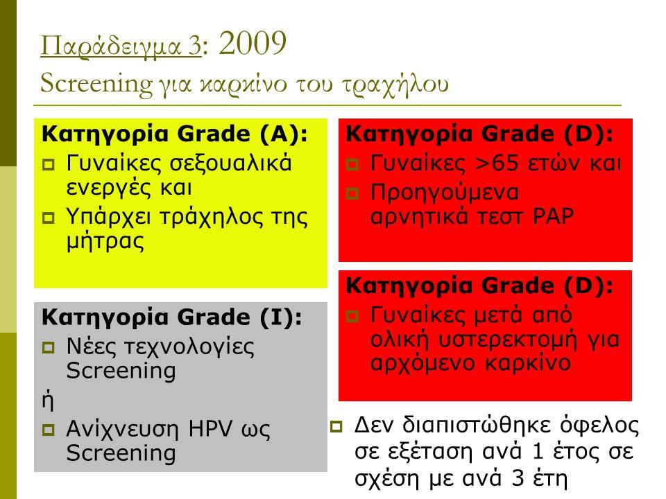 Παράδειγμα 3 : 2009 Screening για καρκίνο του τραχήλου Κατηγορία Grade (Α):  Γυναίκες σεξουαλικά ενεργές και  Υπάρχει τράχηλος της μήτρας Κατηγορία