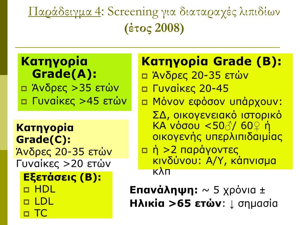 Παράδειγμα 4 : Screening για διαταραχές λιπιδίων (έτος 2008) Κατηγορία Grade(Α):  Άνδρες >35 ετών  Γυναίκες >45 ετών Κατηγορία Grade (Β):  Άνδρες 2
