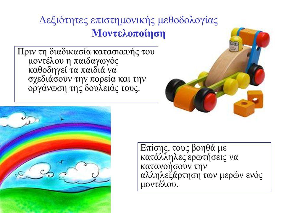 Πριν τη διαδικασία κατασκευής του μοντέλου η παιδαγωγός καθοδηγεί τα παιδιά να σχεδιάσουν την πορεία και την οργάνωση της δουλειάς τους. Δεξιότητες επ