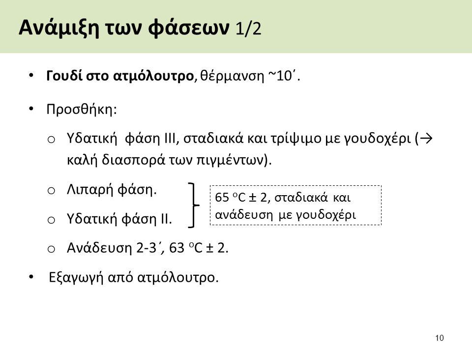 Ανάμιξη των φάσεων 1/2 Γουδί στο ατμόλουτρο, θέρμανση ~10΄. Προσθήκη: o Υδατική φάση IΙΙ, σταδιακά και τρίψιμο με γουδοχέρι (→ καλή διασπορά των πιγμέ