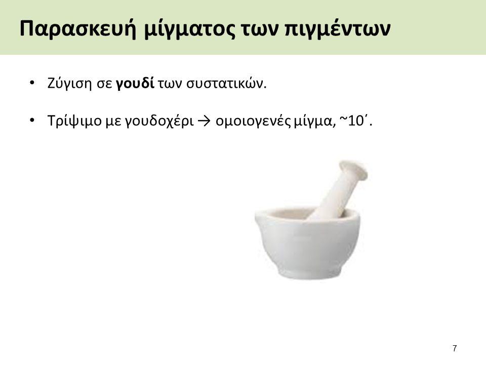 Παρασκευή μίγματος των πιγμέντων Ζύγιση σε γουδί των συστατικών. Τρίψιμο με γουδοχέρι → ομοιογενές μίγμα, ~10΄. 7