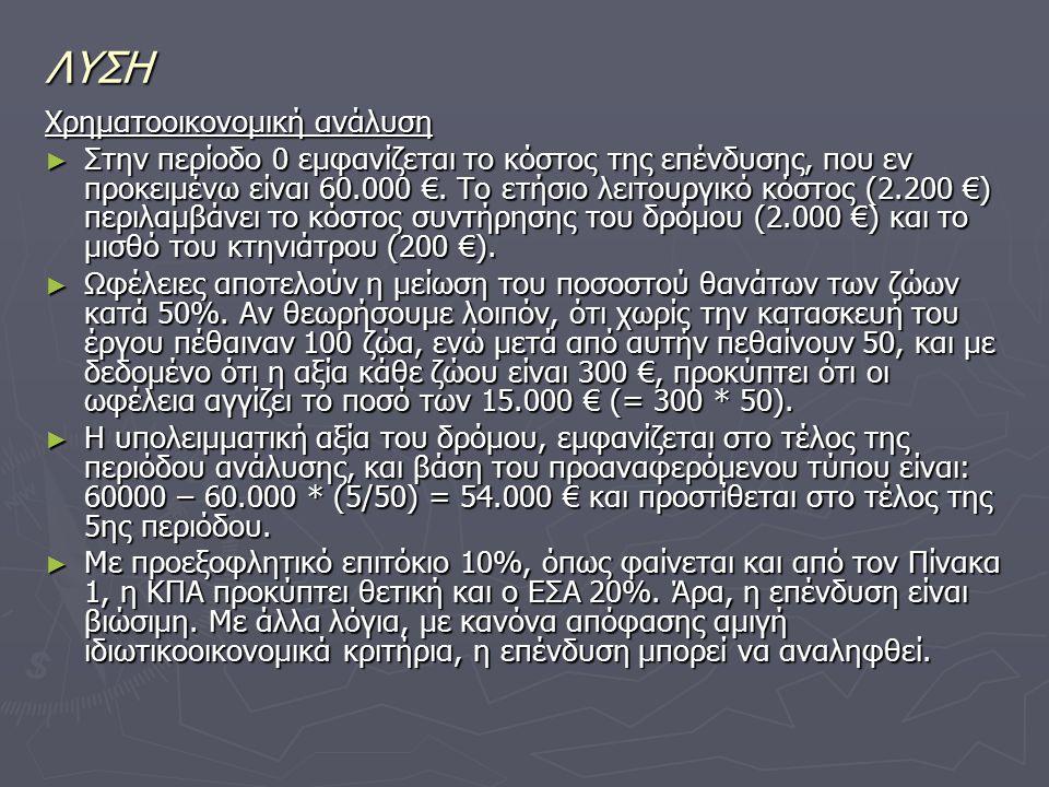 ΛΥΣΗ Χρηματοοικονομική ανάλυση ► Στην περίοδο 0 εμφανίζεται το κόστος της επένδυσης, που εν προκειμένω είναι 60.000 €.
