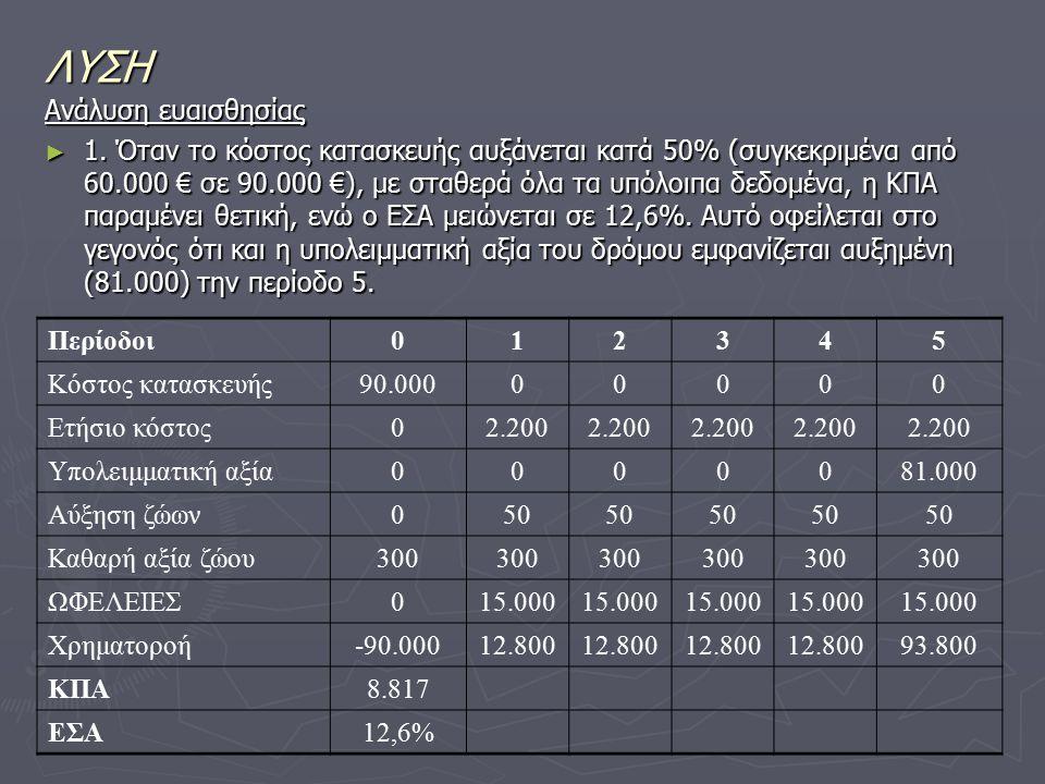 ΛΥΣΗ Ανάλυση ευαισθησίας ► 2.