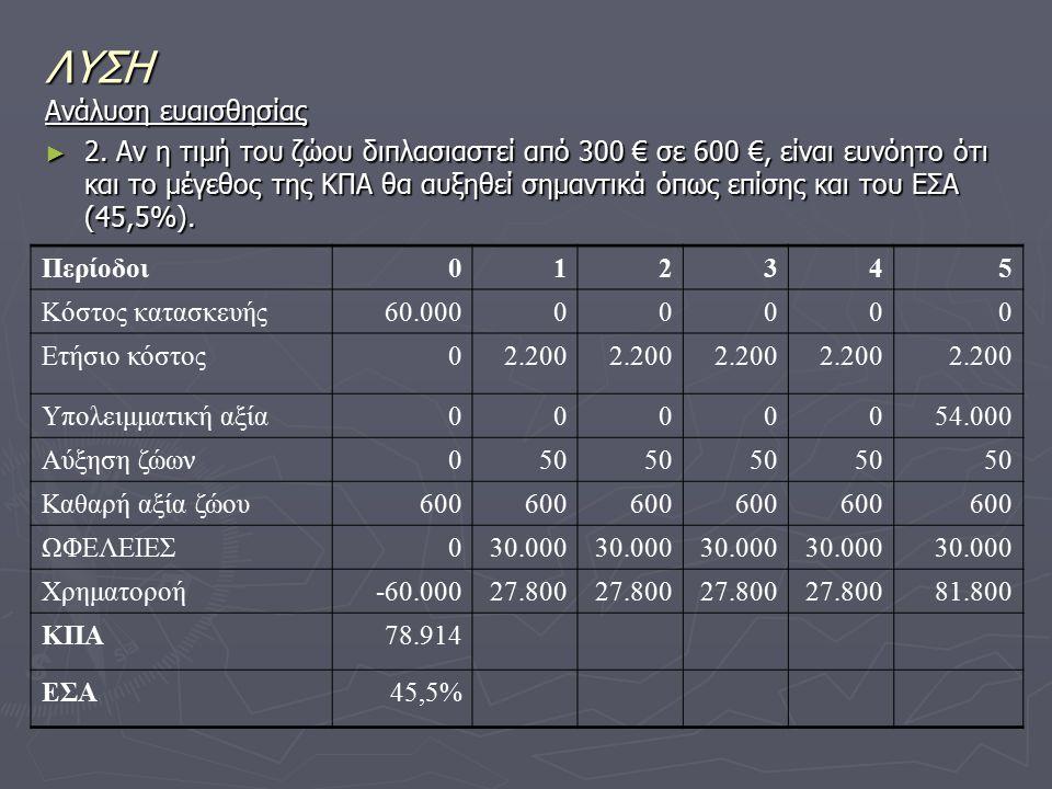 ΛΥΣΗ ► Οικονομική ανάλυση Στην οικονομική ανάλυση, τα δεδομένα της χρηματοοικονομικής ανάλυσης προσαρμόζονται στις σκιώδεις τους τιμές.